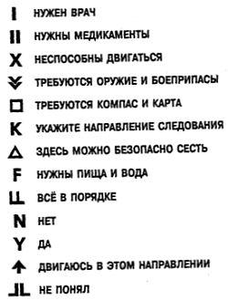 знак кодовой таблицы