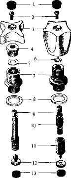 Части вентильной (крановой) головки с вращательно-поступательным (слева) и возвратно-поступательным (справа) движением клапана: 1 - указатель воды (горячая, холодная); 2 - винт; 3 - маховик; 4 - втулка сальника; 5 - стопорная шайба; 6 - кольцо сальника; 7 - корпус головки; 8 - кольцо уплотнения; 9 - шток; 10 - резиновый сальник; 11 - шпиндель; 12 - клапан; 13 - прокладка.