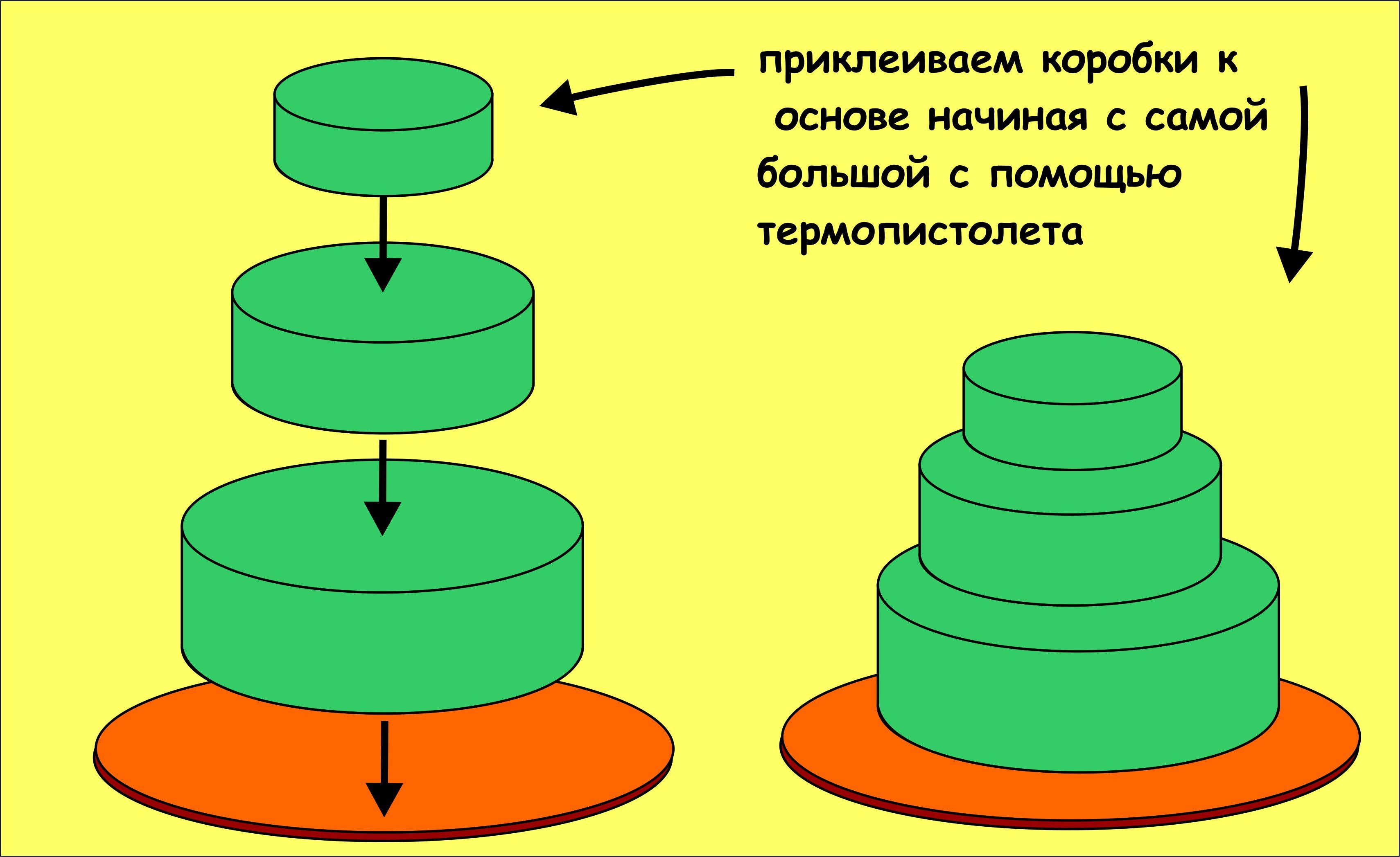 Как сделать оригинальный торт из школьных принадлежностей (канцтоваров)