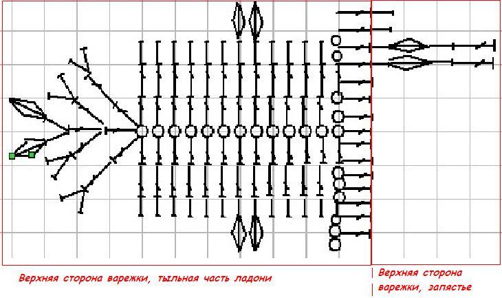 Схема варежек мастер класс