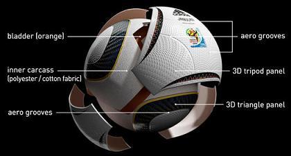 Как совершенствовался футбольный мяч. Часть 4