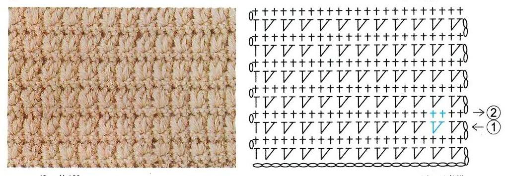 Простые узоры вязание крючком для шапки