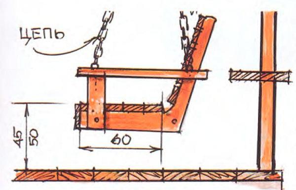 схема создания качелей-скамьи