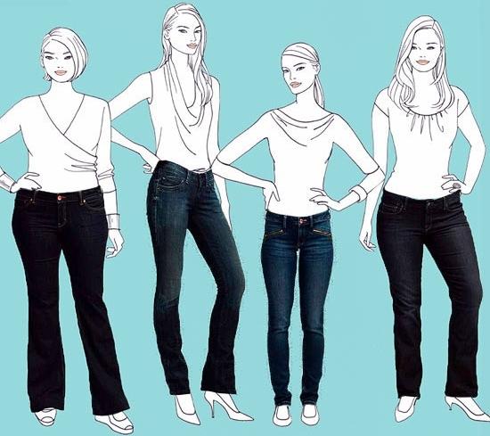 Как правильно выбирать и носить джинсы