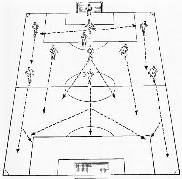 Тактика футбола!