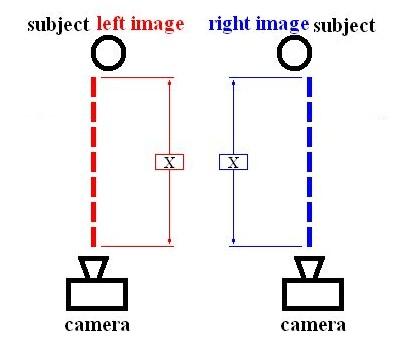 Как создать трехмерное изображение