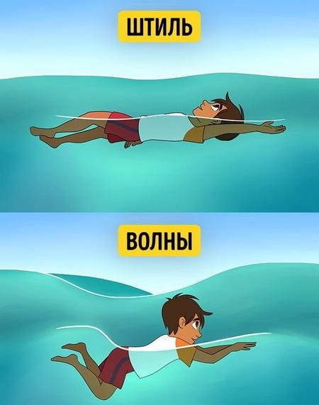 Как правильно поступить, если оказался в открытом море?