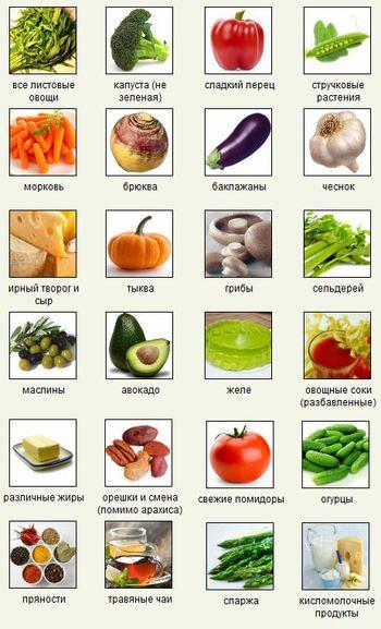 овощи, молоко отдельные картинки