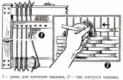Как сделать циновку