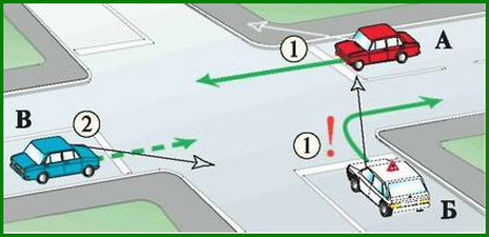 Как реагировать на неадекватные действия со стороны других водителей