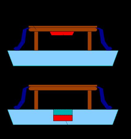 Как выглядят самые необычные и креативные столы в мире - стол-одеяло с подогревом на кровати, 2 варианта, схема