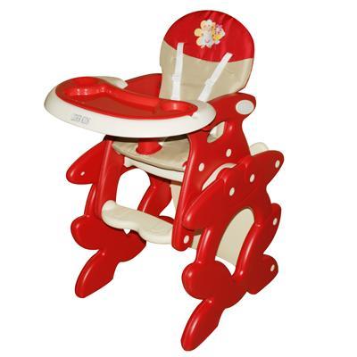 Как выбрать удобный детский стул для кормления?