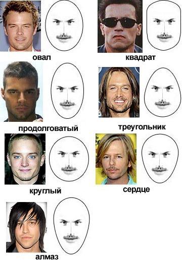 Определите форму вашего лица