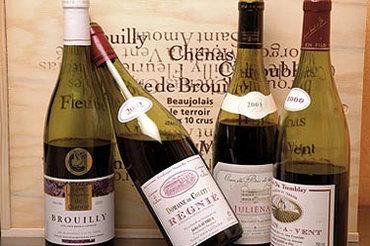 Как подобрать вино в зависимости от ситуации?
