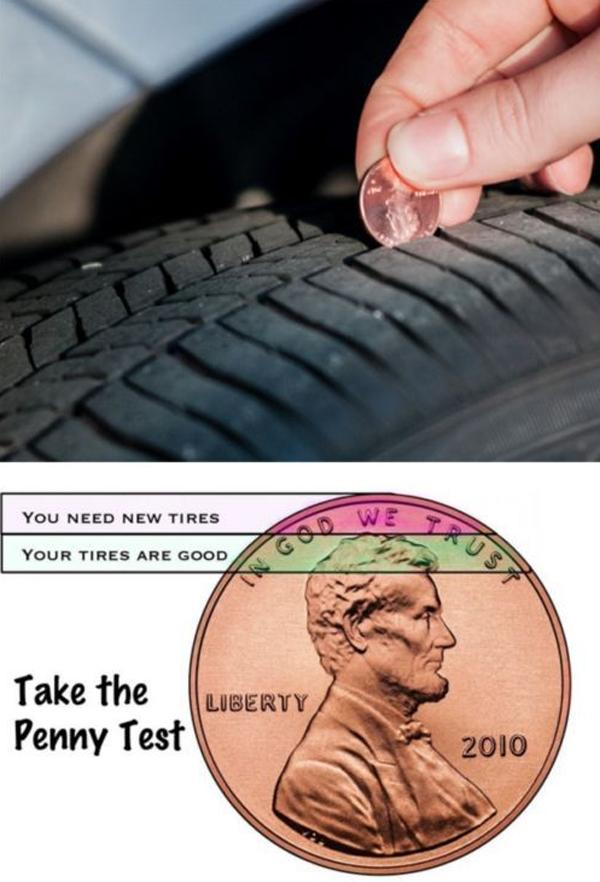 Измерять глубину протектора (степень износа/потертости резины) очень удобно мелкой монеткой – 50-ю копейками, например