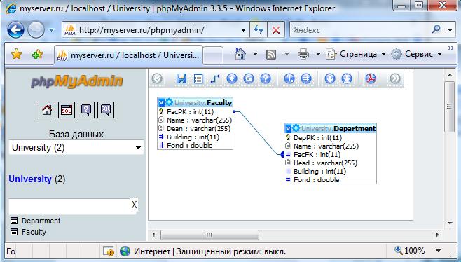 php MyAdmin скрин программы программирование web-оболочек для работы с базами данных