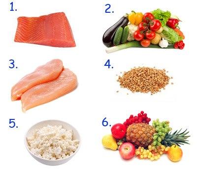 диета шесть лепестков группы пищевые