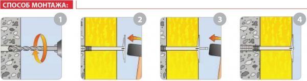 Как сверлится и крепится пенопласт к наружной стене дюбелем тарельчатым