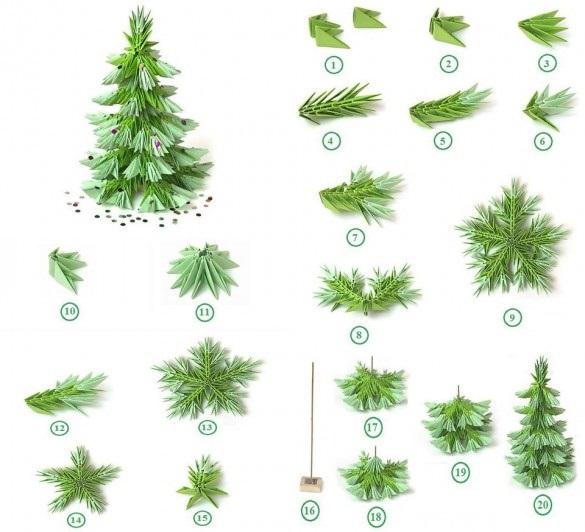 Как сделать новогоднюю елку своими руками: елки из бумаги - из трегольных модулей оригами