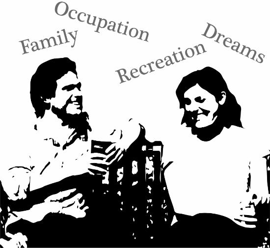 Как использовать методику СРОМ (FORD) для разговора без неловких пауз