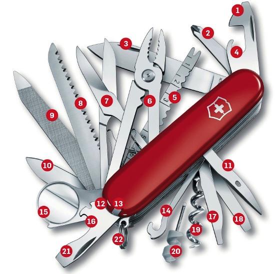 Как пользоваться швейцарским раскладным ножом?