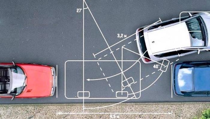 Как выполняется параллельная парковка: заезд задом на свободное место