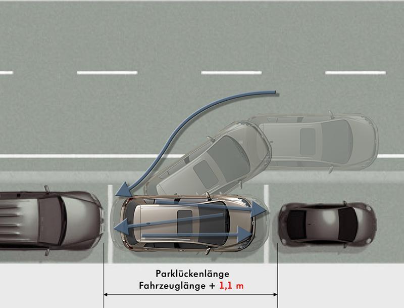 Как выполняется параллельная парковка: направления выравнивания автомобиля