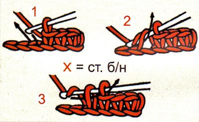 Как связать шапочку крючком столбиком с накидом