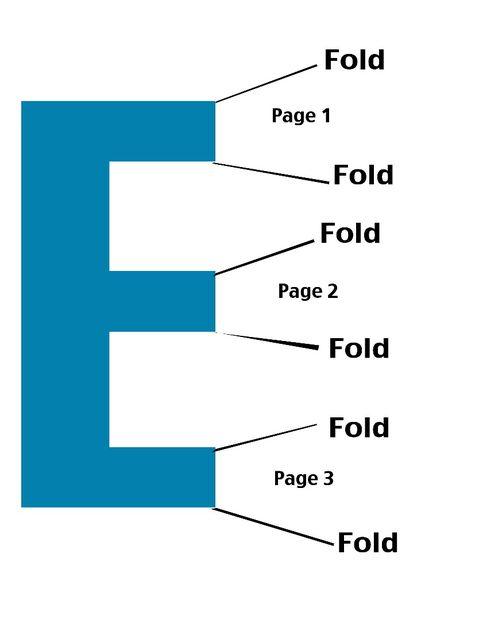А вот далее первую в очереди страницу сгибаем для получения !только! частички верхней горизонтальной планки в букве «Е». Следующую за ней страницу сгибаем !только! для получения средней горизонтальной планки. Третью по порядку – только для нижней.