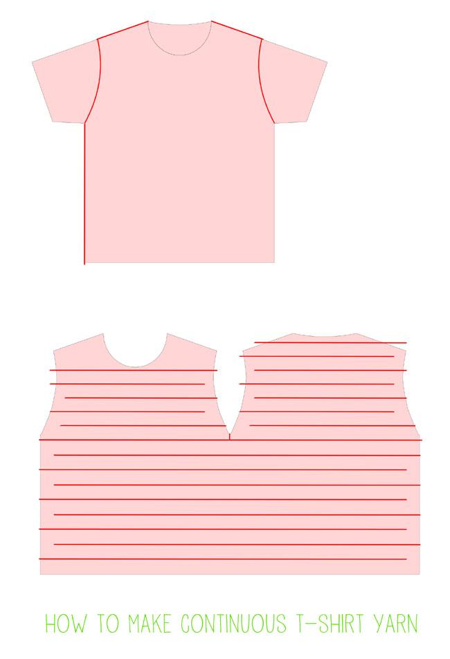 Следуйте схеме, и для начала отрежьте от футболок рукава и ворот. Затем нарежьте футболку поперек по линиям на рисунке.