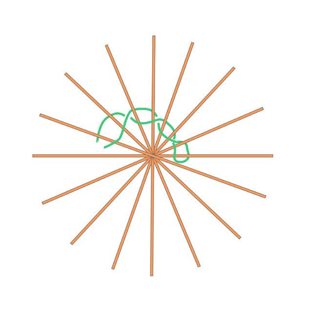 Плетем по или против часовой стрелки сразу двумя нитями пряжи, переплетая их крест-накрест между и ведя их под и над направляющими нитями, как показано на схеме