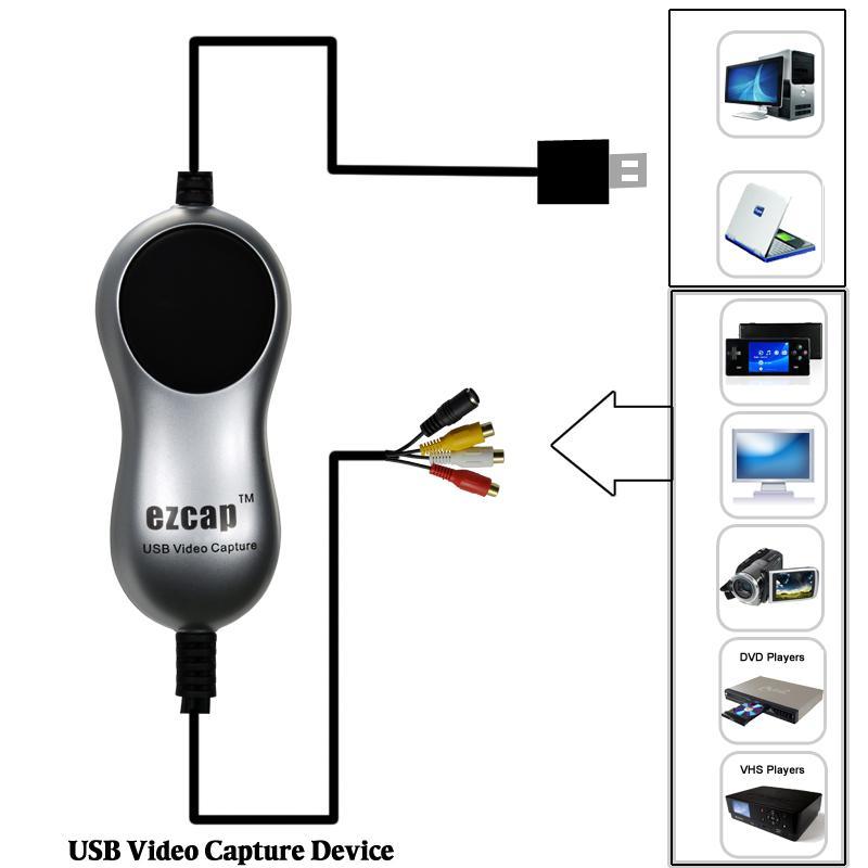 нешнее USB-устройство для захвата видео