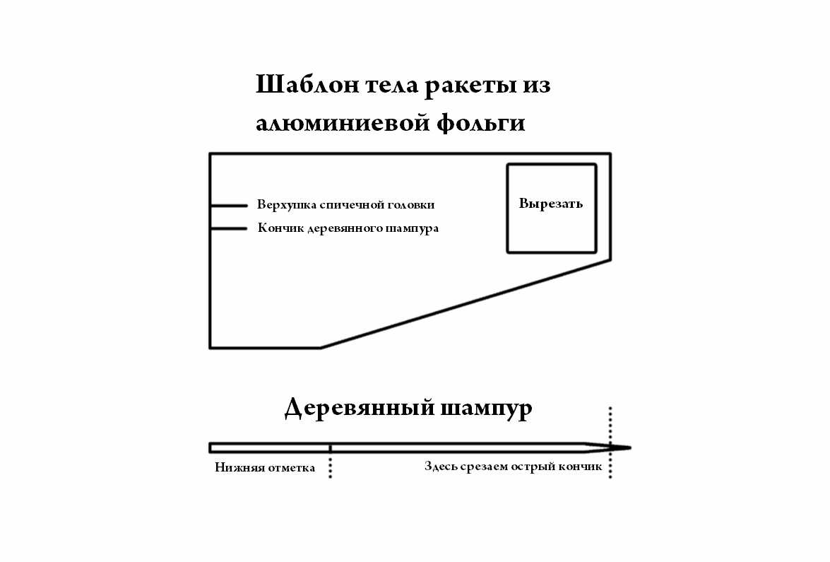 расшифровка схемы ракеты