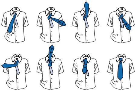 Каждая группа должна задокументировать шаги, необходимые для смены галстука и то, как много времени должен занять процесс