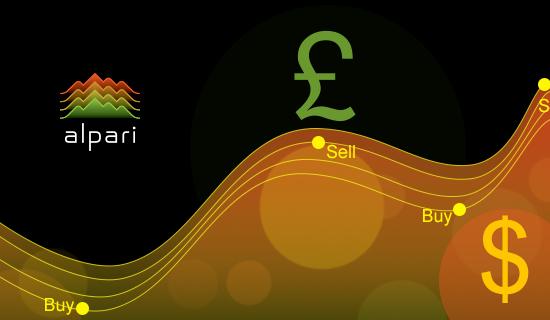 Как не потерять капитал, торгуя на валютном рынке Форекс?