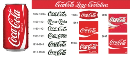Как появились легендарные логотипы самых известных брендов