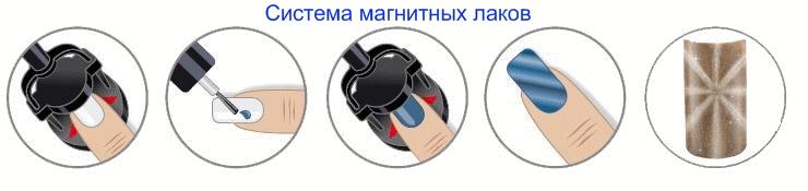 Как сделать магнитный маникюр