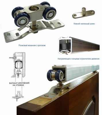 Важно понимать, что при установке разных видов раздвижных дверей (каскадных, гармошкой, купе) применяется различное...