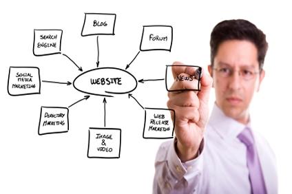 Нижеследующий простой гид поможет новичкам сориентироваться с тем, «что», «как», «куда» и «почему» в создании сайтов