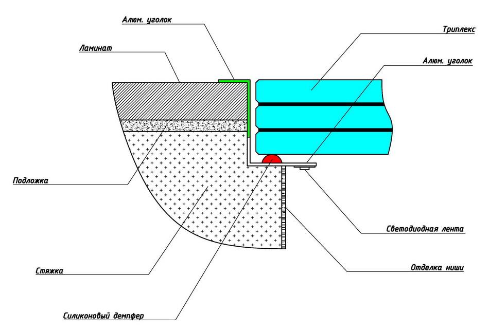 Если вы предполагаете делать стеклянный подиум, в таком случае основание необходимо поднять на 20 см.