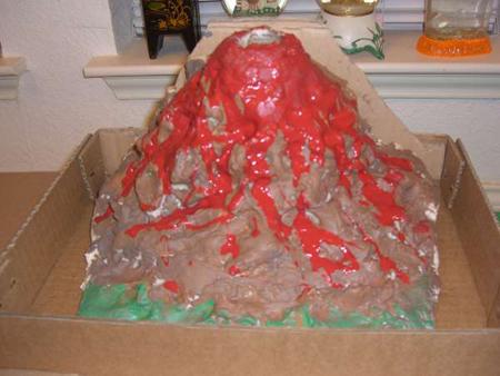 Макет вулкана в разрезе своими руками