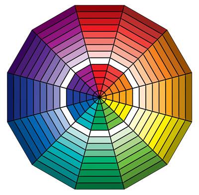 Найдите в рунете цветовой круг и познайте систему близких и дополняющих цветов