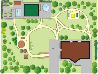 Как заказать проект для строительства загородного дома?