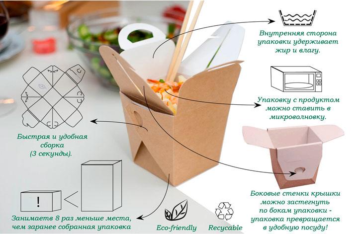 Как выбрать удобные и экономичные коробки для китайской еды