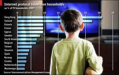 Как подсчитывается рейтинг телепередачи