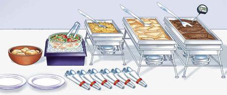 Тепловая обработка блюд