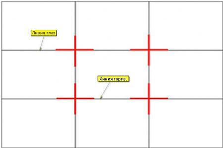 Правило решетки для создания 3-х областей по вертикали и 3-х по горизонтали.