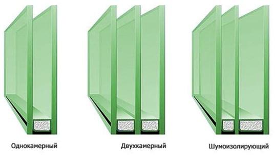 Как выбрать пластиковые окна Пошаговая инструкция