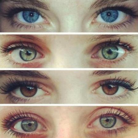Как определить характер человека по цвету глаз